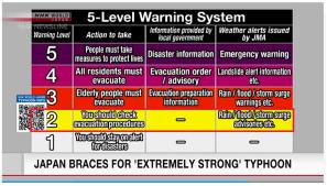 Article 69-photo 5_NHK_Level warning system_Level 2_12 10 2019_14h30